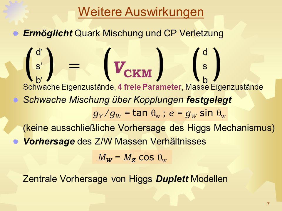 Weitere Auswirkungen Ermöglicht Quark Mischung und CP Verletzung ( ) = (VCKM ) ( ) Schwache Eigenzustände, 4 freie Parameter, Masse Eigenzustände.