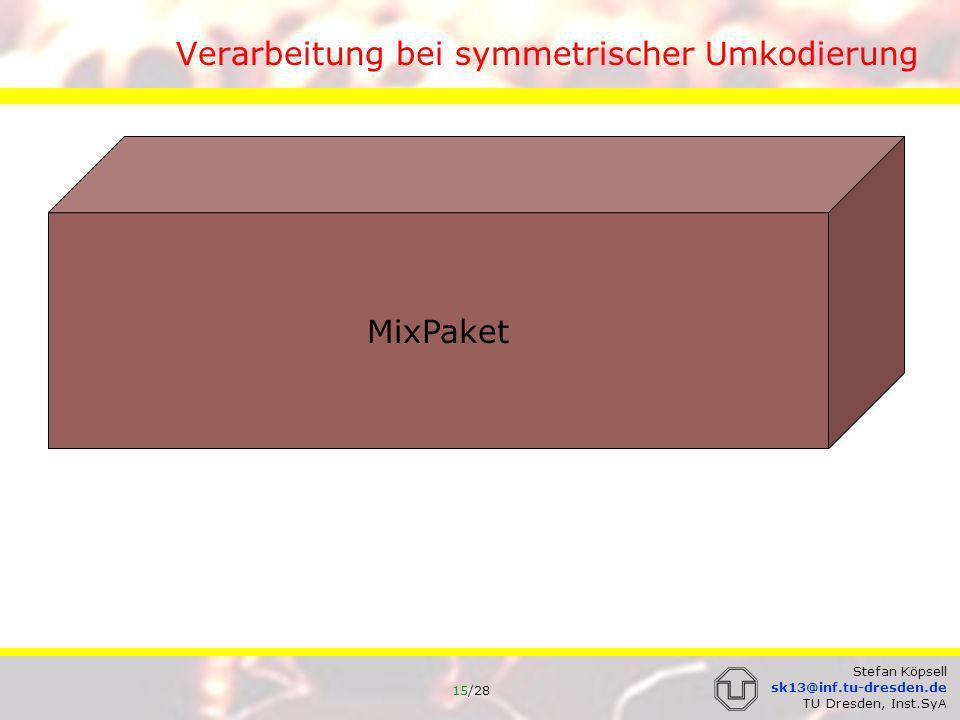 Verarbeitung bei symmetrischer Umkodierung