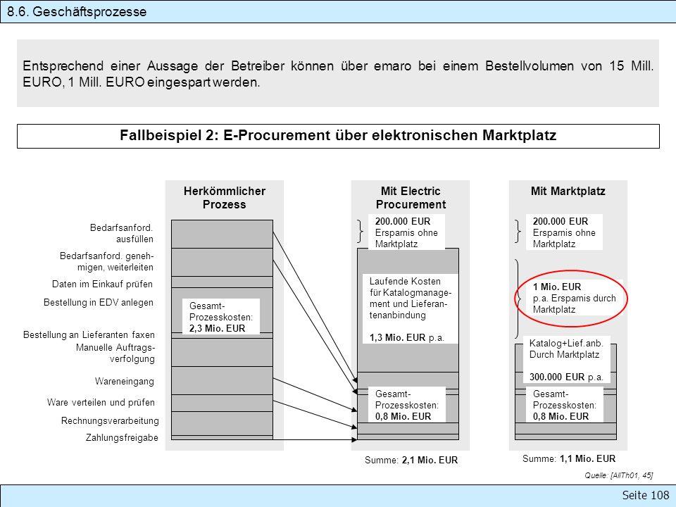 Fallbeispiel 2: E-Procurement über elektronischen Marktplatz