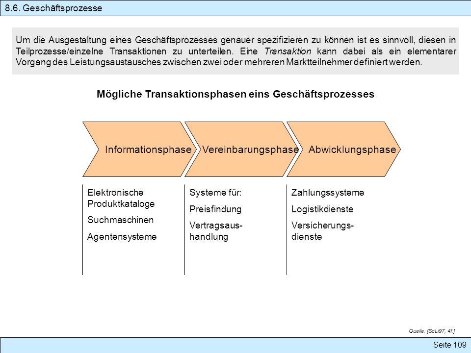 Mögliche Transaktionsphasen eins Geschäftsprozesses