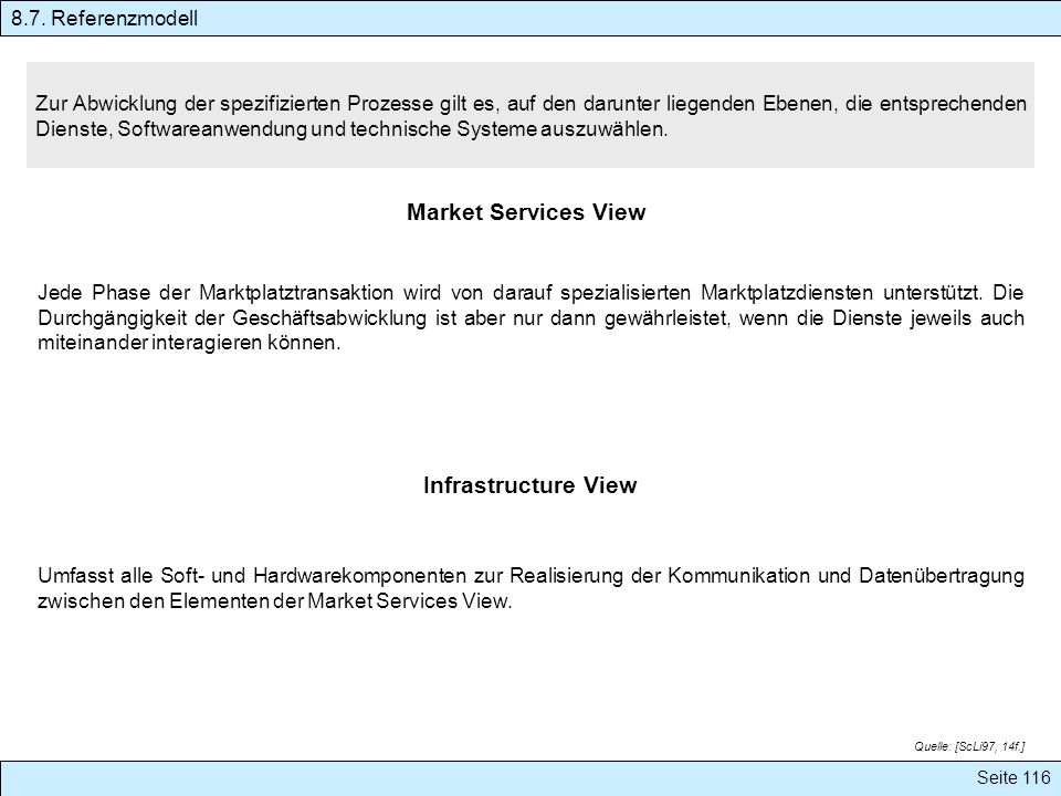 Market Services View Infrastructure View