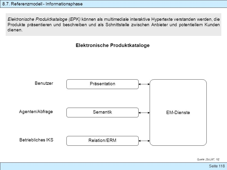 Elektronische Produktkataloge