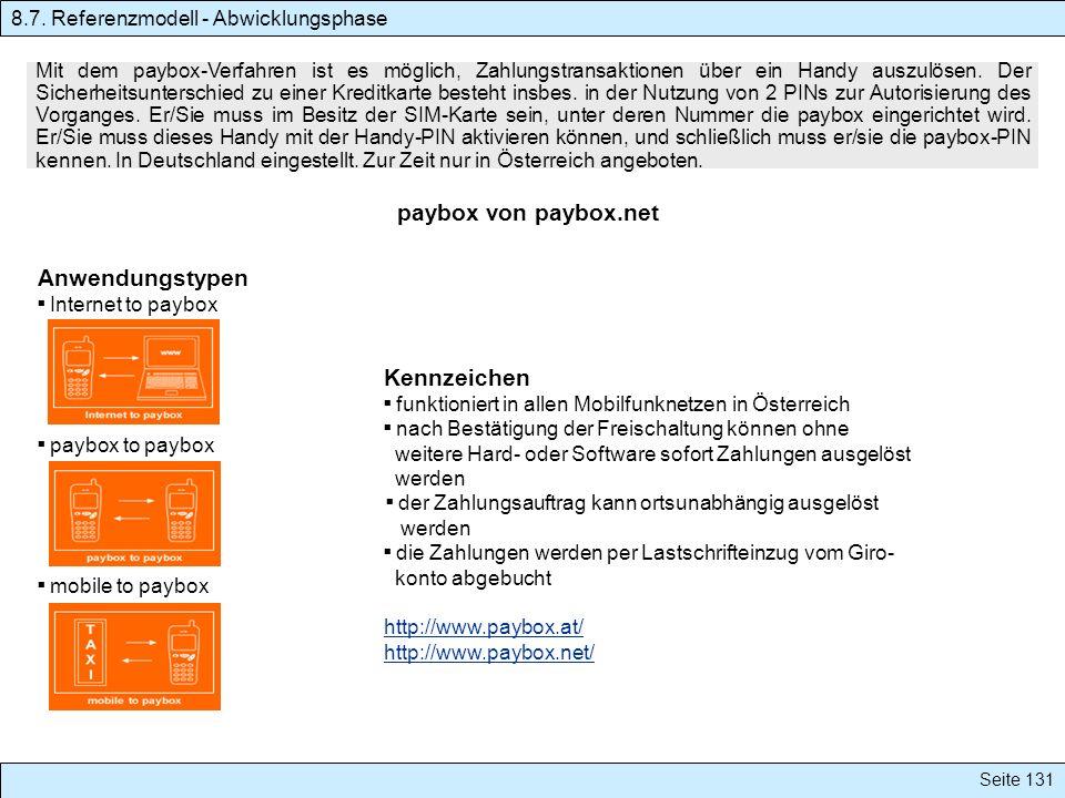 paybox von paybox.net Anwendungstypen Kennzeichen