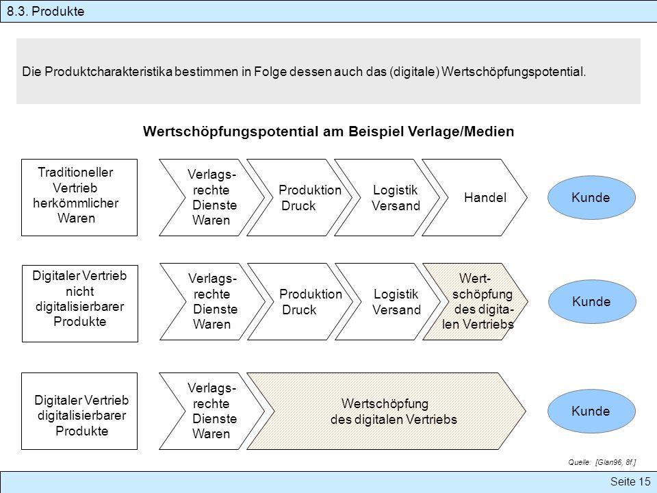 Wertschöpfungspotential am Beispiel Verlage/Medien