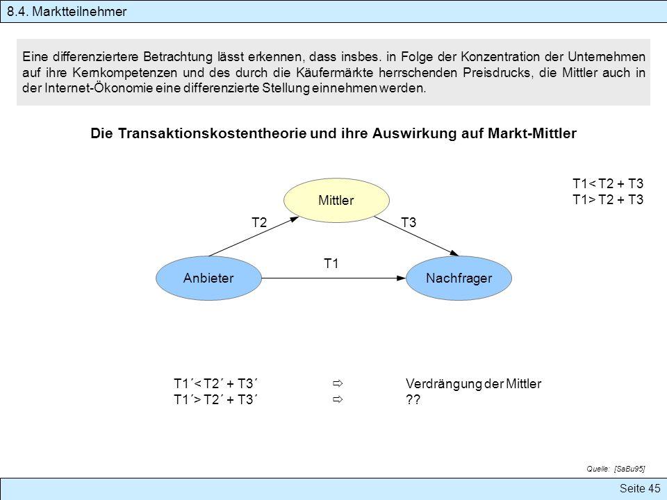 Die Transaktionskostentheorie und ihre Auswirkung auf Markt-Mittler