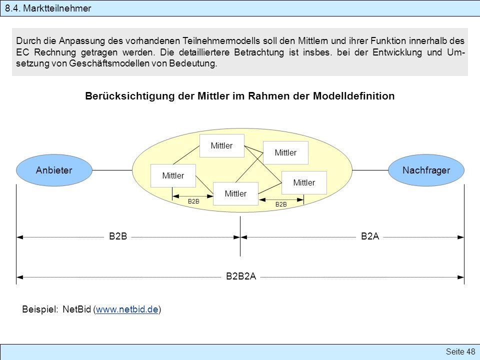 Berücksichtigung der Mittler im Rahmen der Modelldefinition