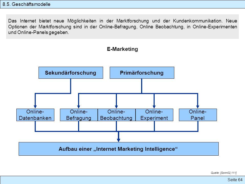 """Aufbau einer """"Internet Marketing Intelligence"""