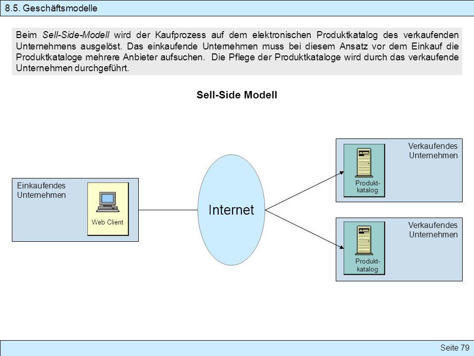 Internet Sell-Side Modell 8.5. Geschäftsmodelle