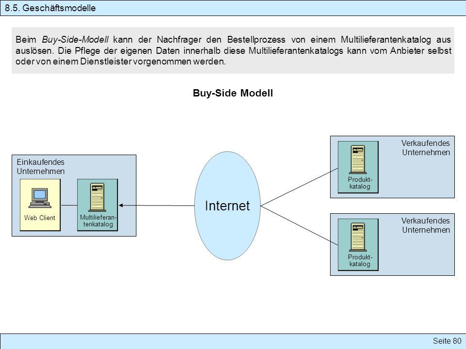 Internet Buy-Side Modell 8.5. Geschäftsmodelle