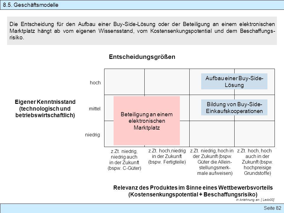 Entscheidungsgrößen 8.5. Geschäftsmodelle