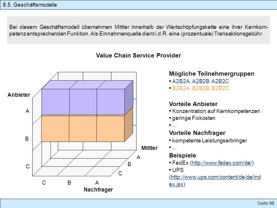 Value Chain Service Provider