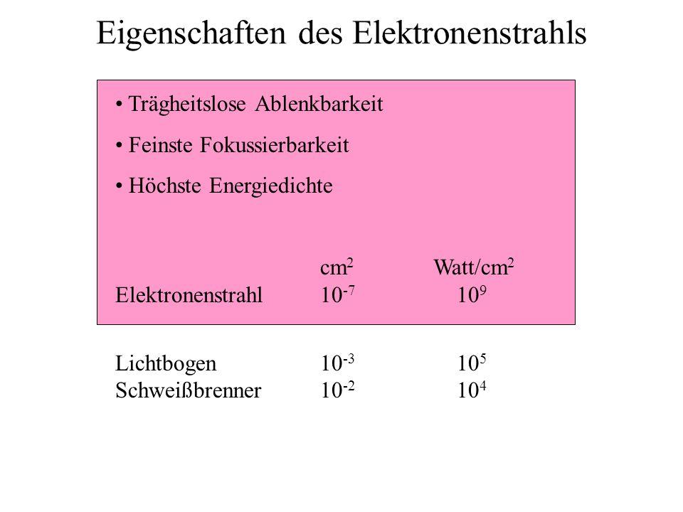 Eigenschaften des Elektronenstrahls
