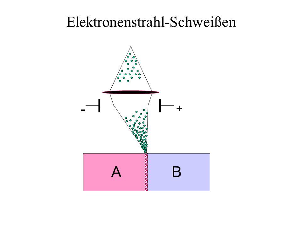 Elektronenstrahl-Schweißen