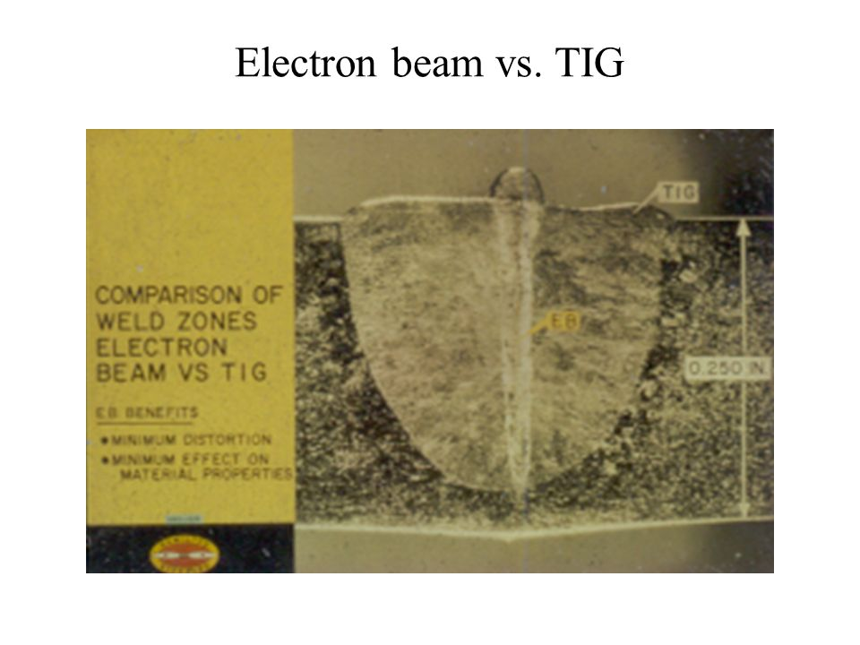 Electron beam vs. TIG