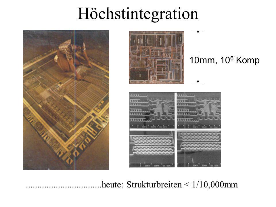 Höchstintegration 10mm, 106 Komp