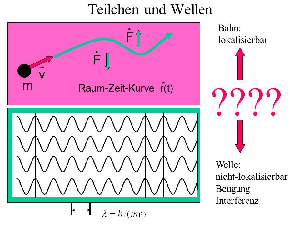 Teilchen und Wellen F v m Raum-Zeit-Kurve r(t)