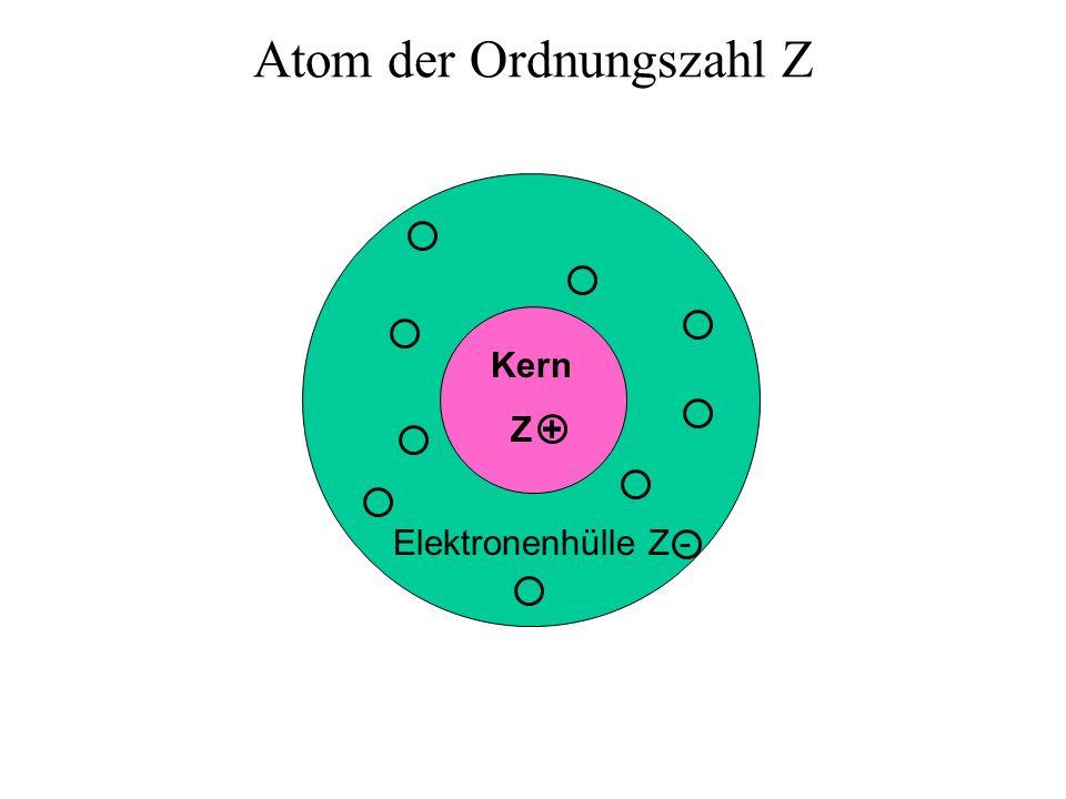 Atom der Ordnungszahl Z
