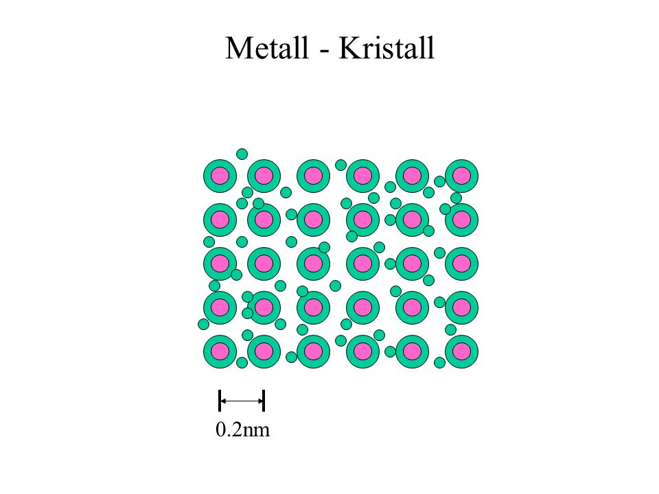 Metall - Kristall 0.2nm