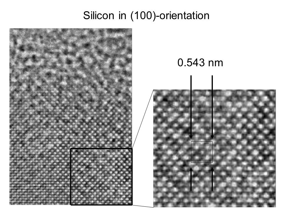 Silicon in (100)-orientation