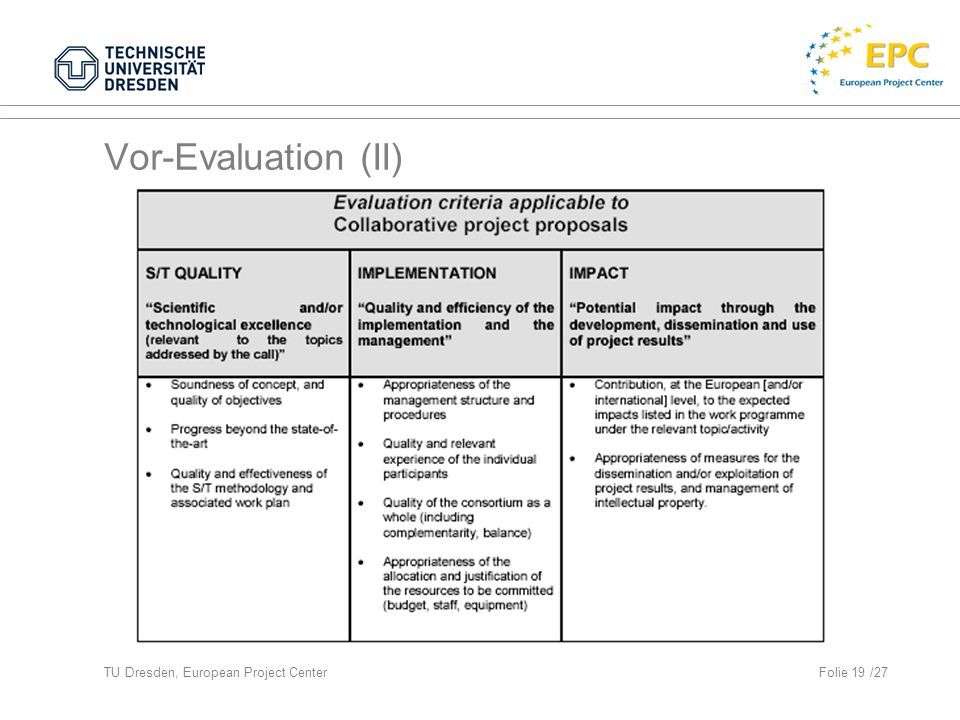Vor-Evaluation (II) Punkte noch hinzufügen!!!
