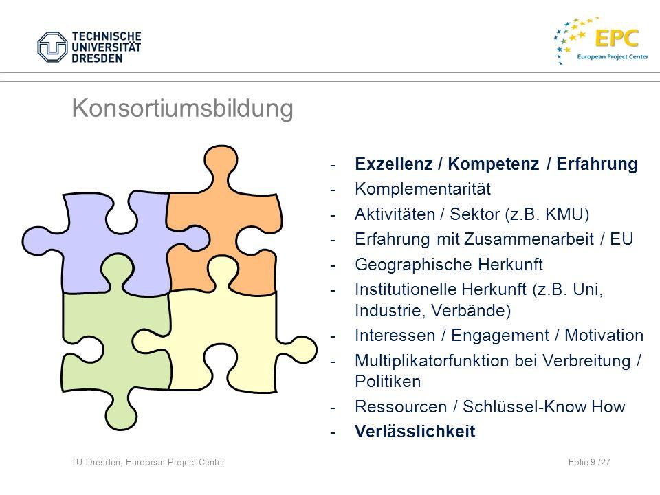 Konsortiumsbildung Exzellenz / Kompetenz / Erfahrung Komplementarität