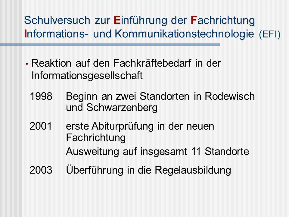 Schulversuch zur Einführung der Fachrichtung Informations- und Kommunikationstechnologie (EFI)