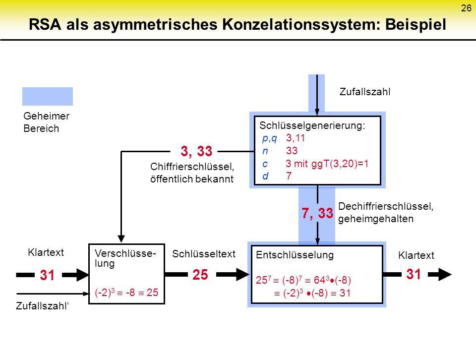 RSA als asymmetrisches Konzelationssystem: Beispiel
