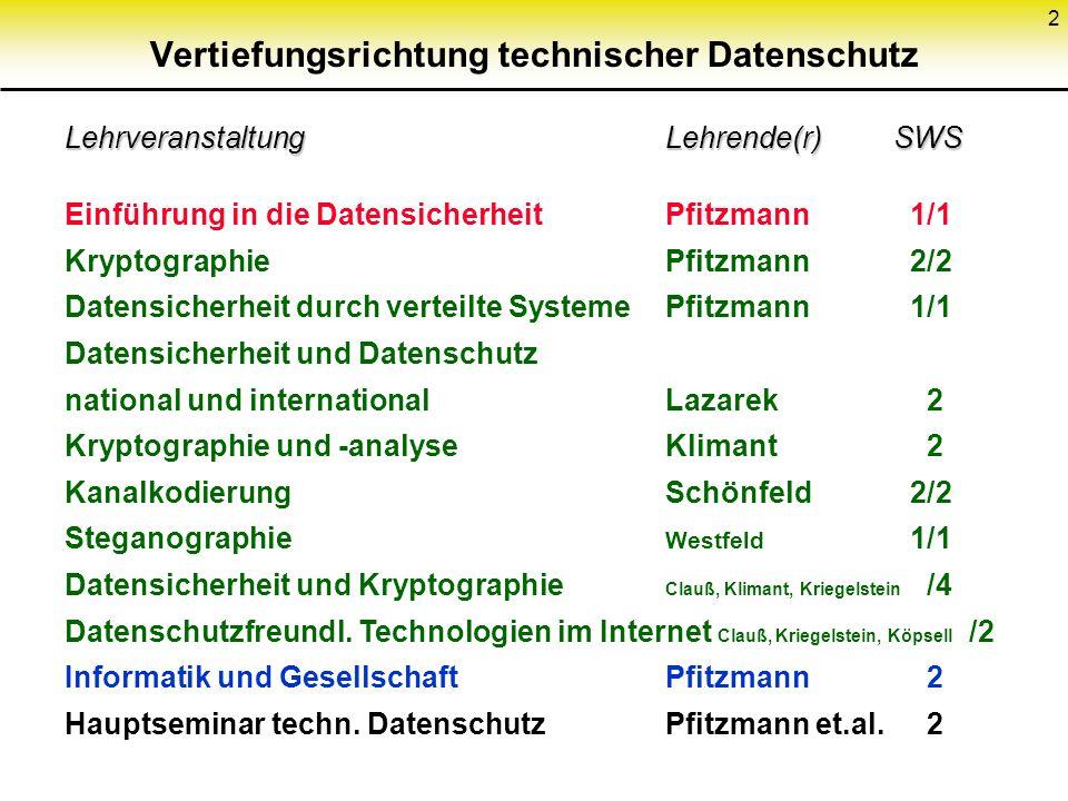 Vertiefungsrichtung technischer Datenschutz
