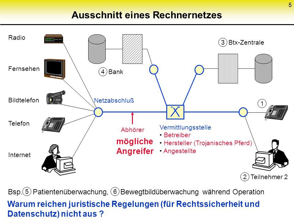 Ausschnitt eines Rechnernetzes