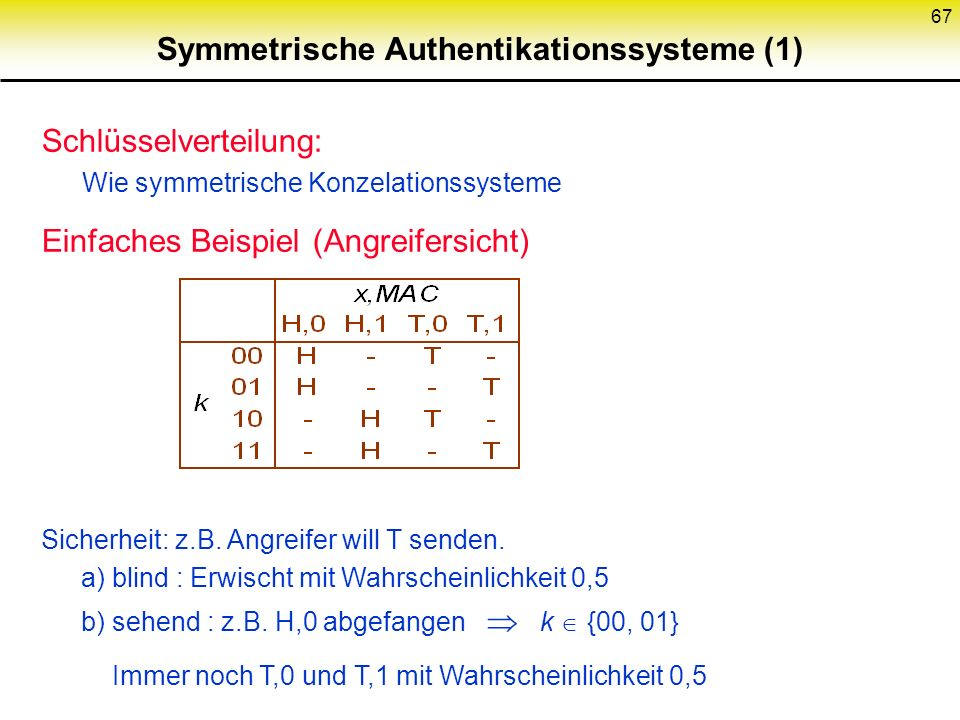 Symmetrische Authentikationssysteme (1)