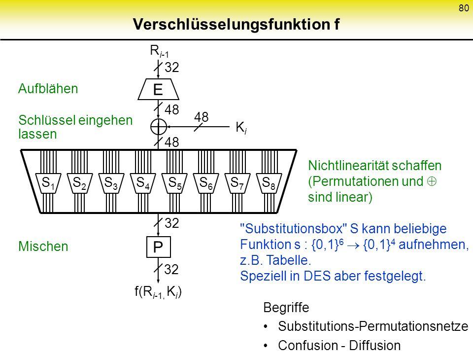Verschlüsselungsfunktion f