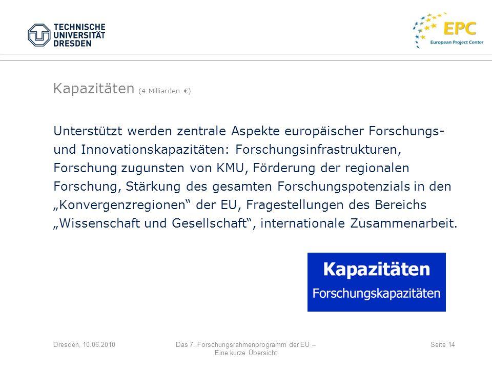 Kapazitäten (4 Milliarden €)