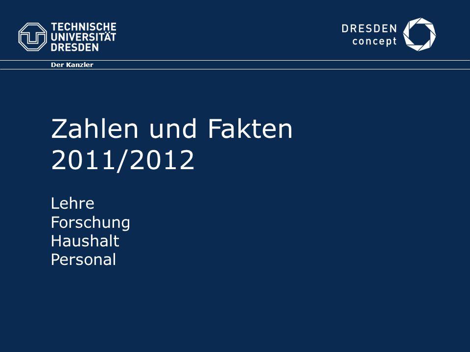 Zahlen und Fakten 2011/2012 Lehre Forschung Haushalt Personal
