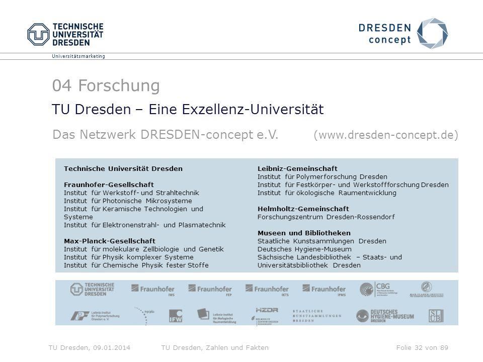 TU Dresden – Eine Exzellenz-Universität