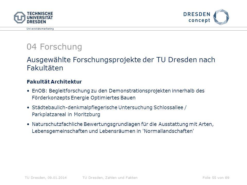 04 Forschung Ausgewählte Forschungsprojekte der TU Dresden nach