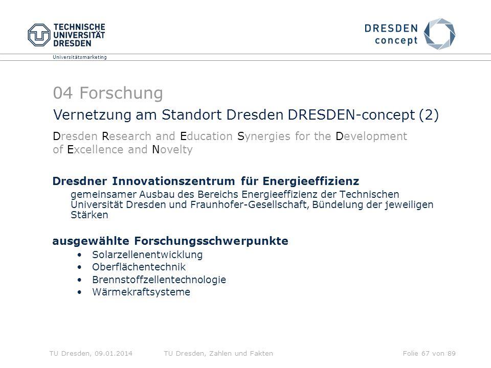 04 Forschung Vernetzung am Standort Dresden DRESDEN-concept (2)