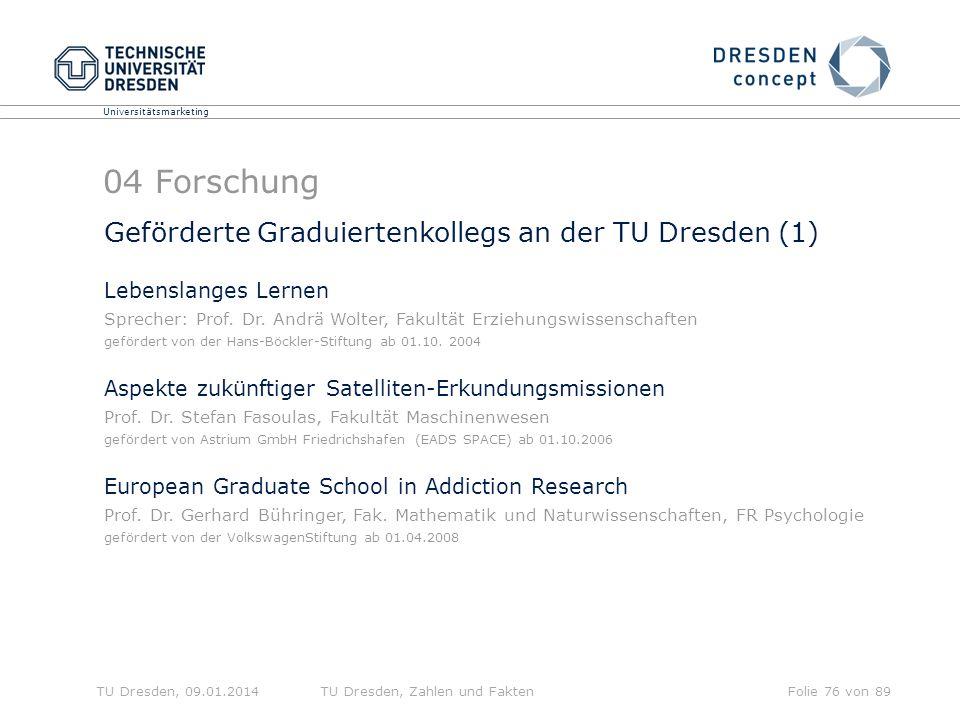 04 Forschung Geförderte Graduiertenkollegs an der TU Dresden (1)