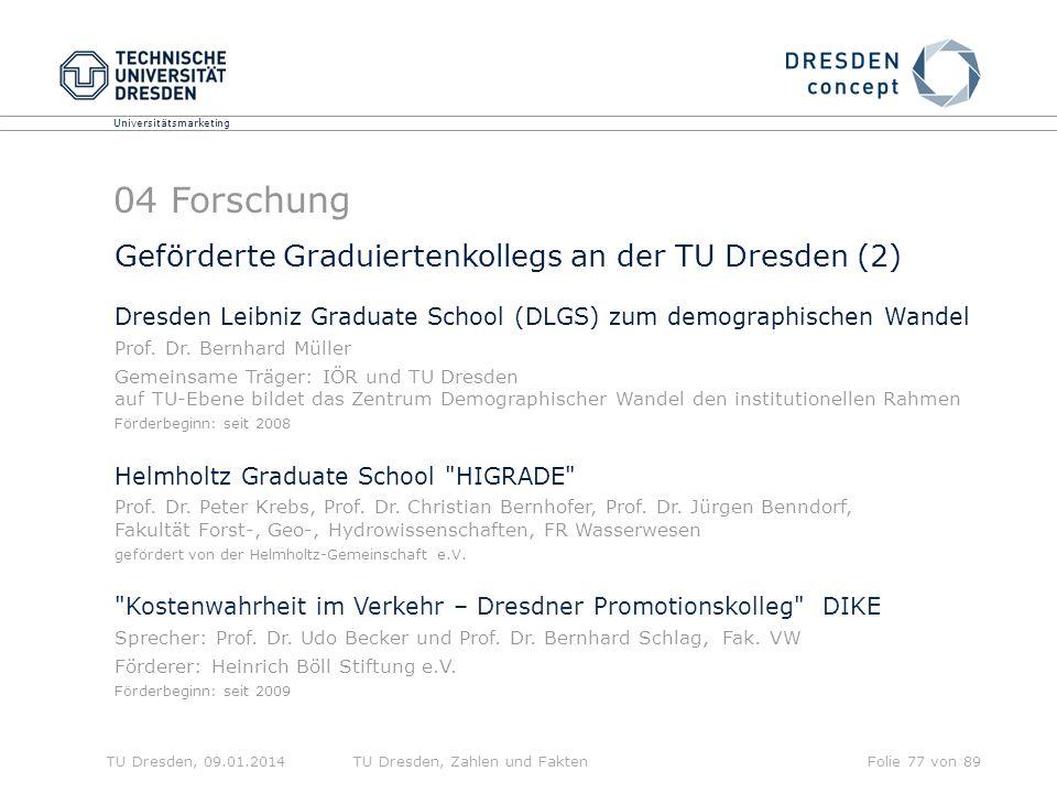 04 Forschung Geförderte Graduiertenkollegs an der TU Dresden (2)