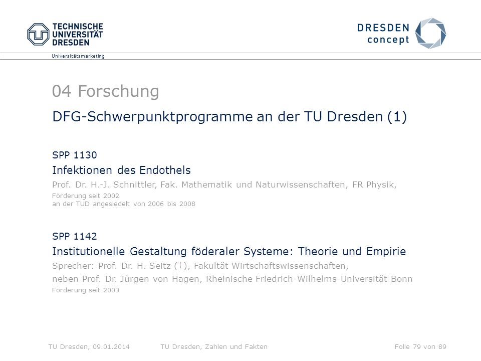 04 Forschung DFG-Schwerpunktprogramme an der TU Dresden (1)