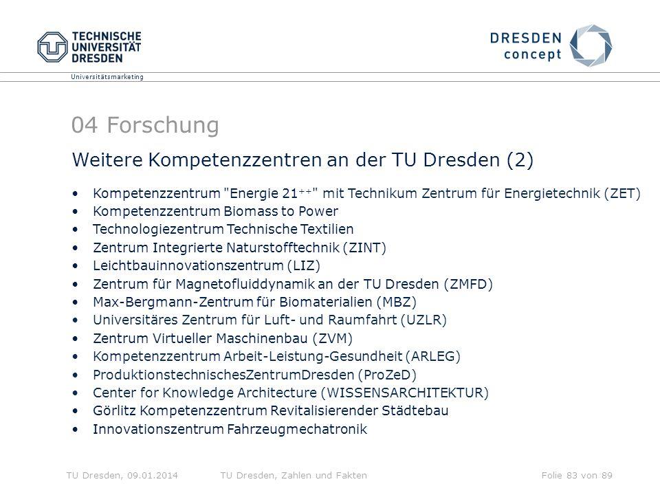 04 Forschung Weitere Kompetenzzentren an der TU Dresden (2)