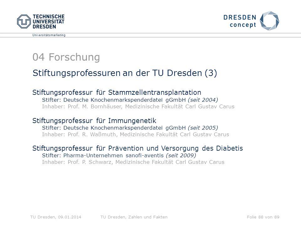 04 Forschung Stiftungsprofessuren an der TU Dresden (3)