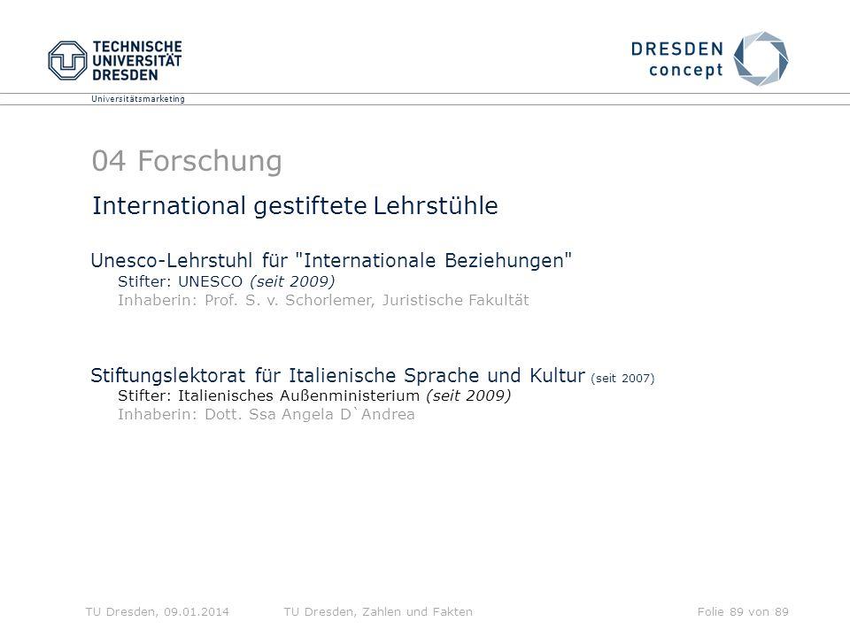 04 Forschung International gestiftete Lehrstühle