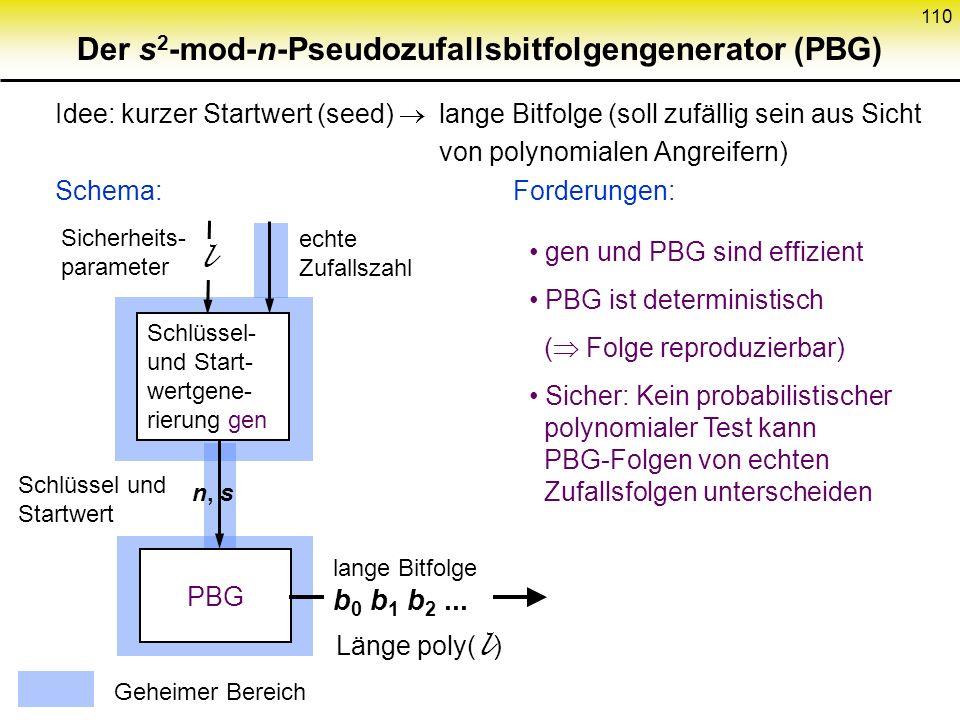 Der s2-mod-n-Pseudozufallsbitfolgengenerator (PBG)