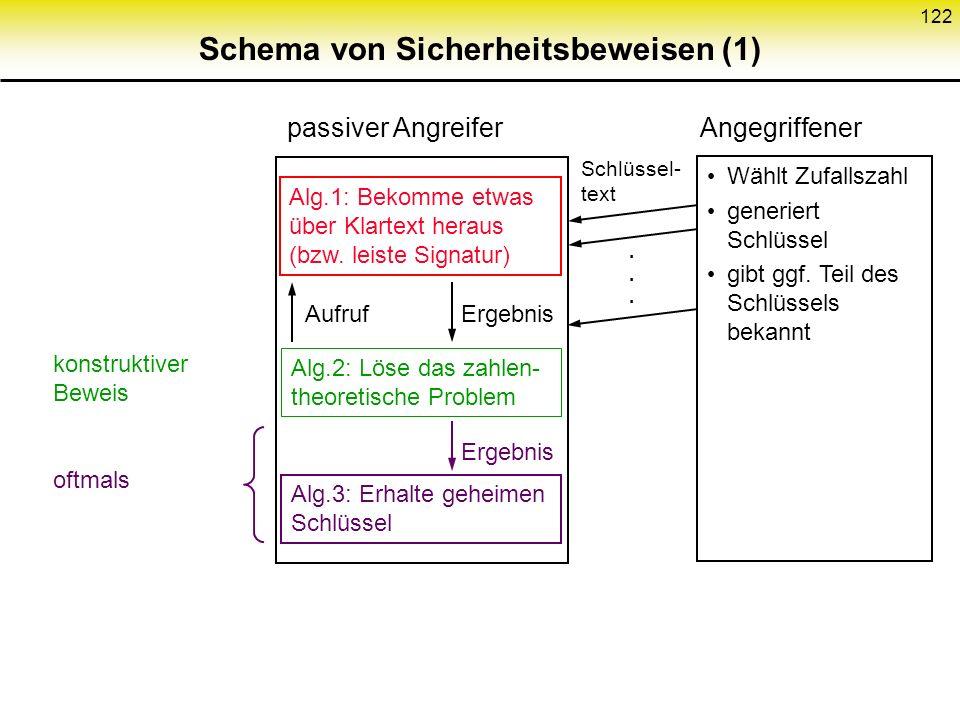 Schema von Sicherheitsbeweisen (1)