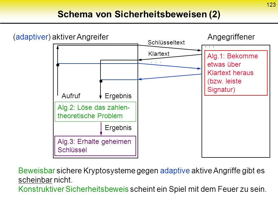 Schema von Sicherheitsbeweisen (2)