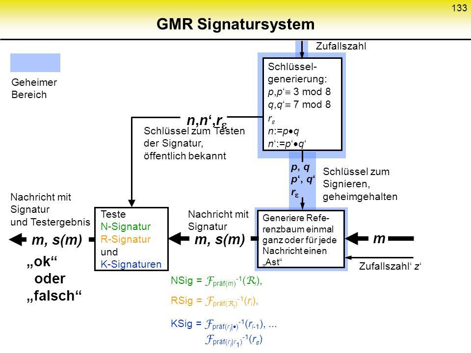 "GMR Signatursystem n,n',r m, s(m) m, s(m) m ""ok oder ""falsch"
