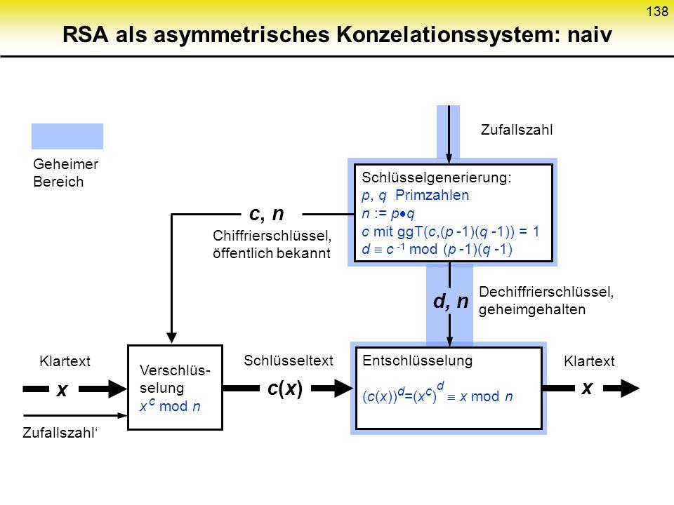 RSA als asymmetrisches Konzelationssystem: naiv