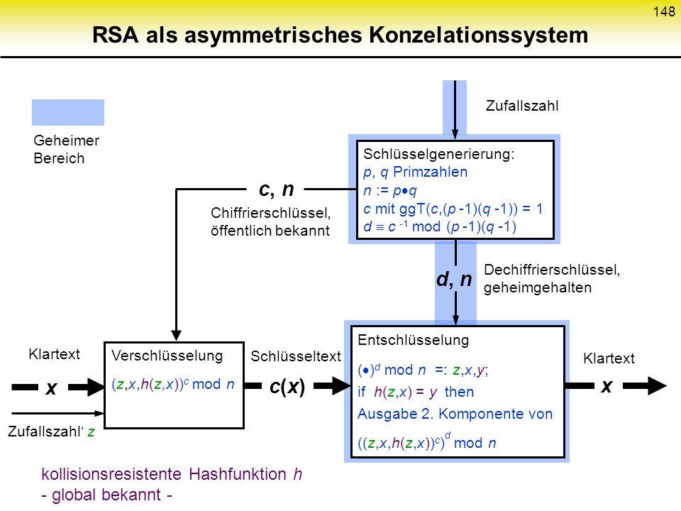 RSA als asymmetrisches Konzelationssystem