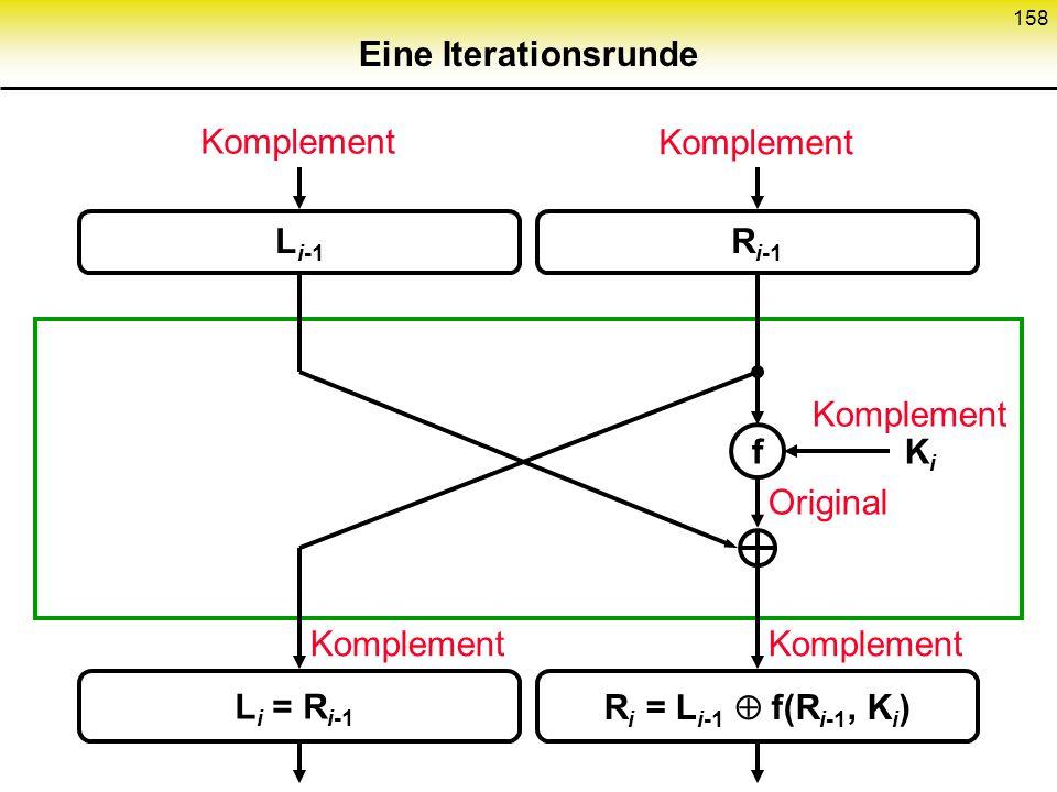 Eine Iterationsrunde Komplement Original Li-1 Ri-1 f Ki Li = Ri-1 Ri = Li-1  f(Ri-1, Ki)