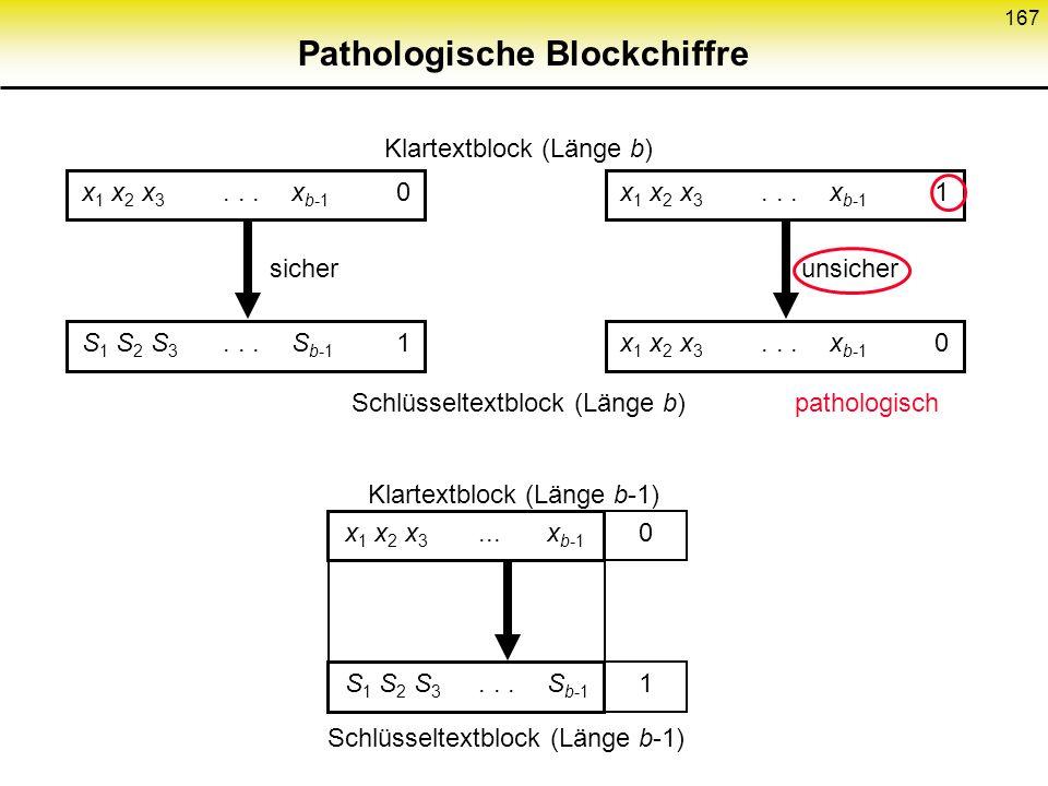 Pathologische Blockchiffre